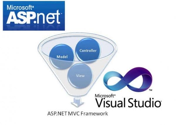 วิธีการแปลงจาก PHP  ไปเป็น ASP.NET โดยการเปรียบเทียบจุดเหมือนและจุดต่างระหว่างซินแทกซ์พื้นฐานของ PHP กับ Microsoft Visual Basic .NET
