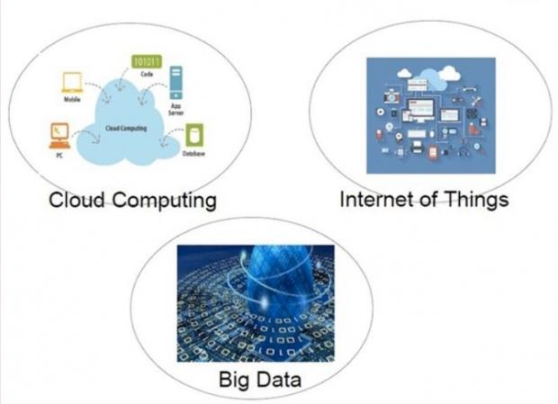 ทำไมเราต้องมี อภิมหาข้อมูล (BigData)