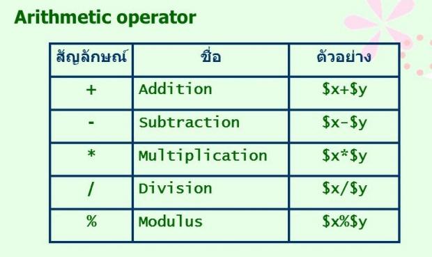 การใช้งาน SQL Functions รูปแบบที่ 1