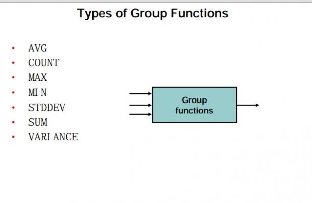การใช้งาน SQL Functions รูปแบบที่ 6