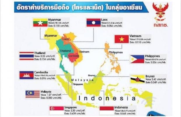 ประเทศไทยมีอัตราค่าบริการถูกเป็นอันดับ 3 ของอาเซียน