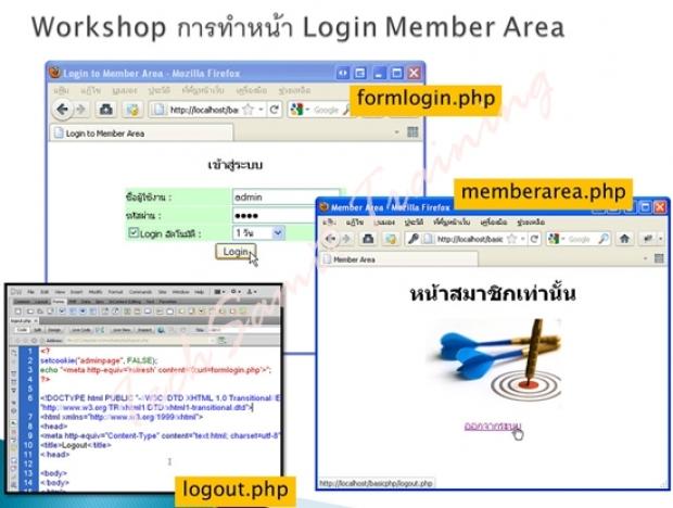 ความหมายของ PHP