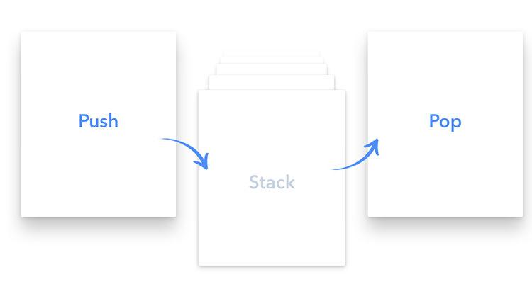 การสร้างหน้า Page , Basic Navigation และการส่งข้อมูลระหว่างเพจ (Passing Data)