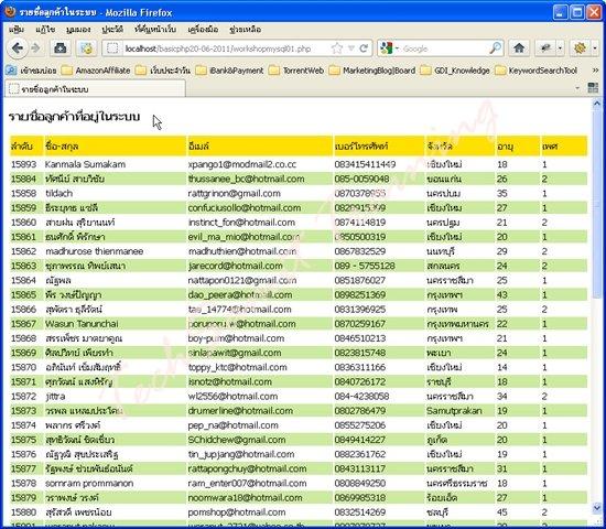 Workshop การดึงข้อมูลจาก MySQL มาแสดงผลบนหน้าเว็บเพจ