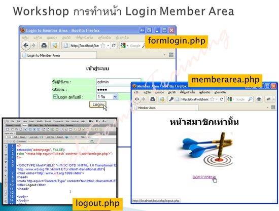 Workshpo การทำระบบ Login และหน้า สมาชิก